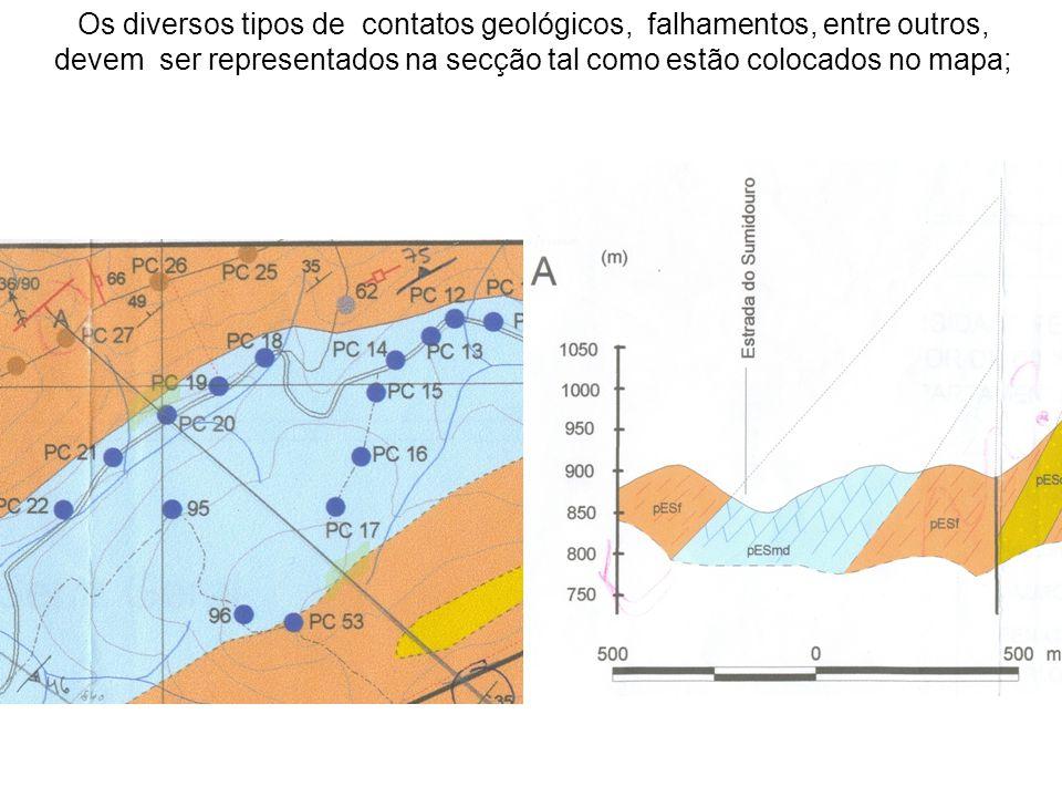 Os diversos tipos de contatos geológicos, falhamentos, entre outros, devem ser representados na secção tal como estão colocados no mapa;