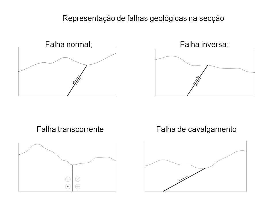 Representação de falhas geológicas na secção