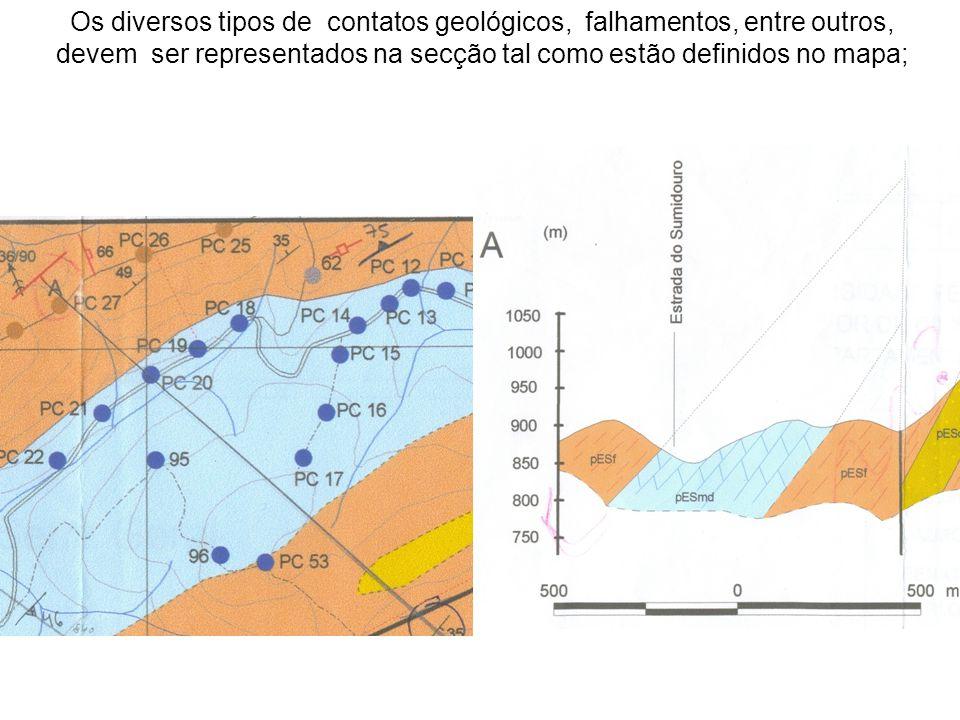 Os diversos tipos de contatos geológicos, falhamentos, entre outros, devem ser representados na secção tal como estão definidos no mapa;