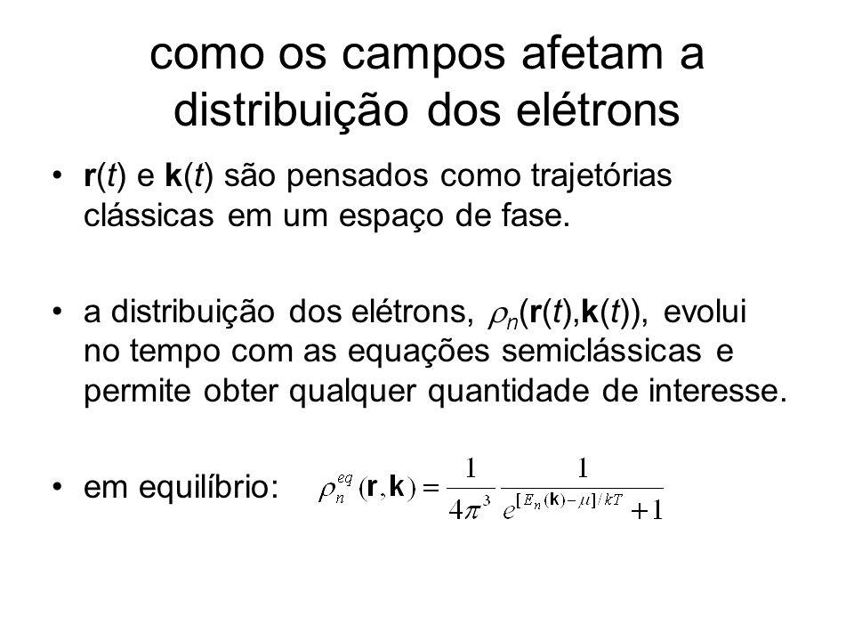 como os campos afetam a distribuição dos elétrons