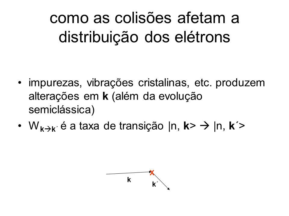 como as colisões afetam a distribuição dos elétrons
