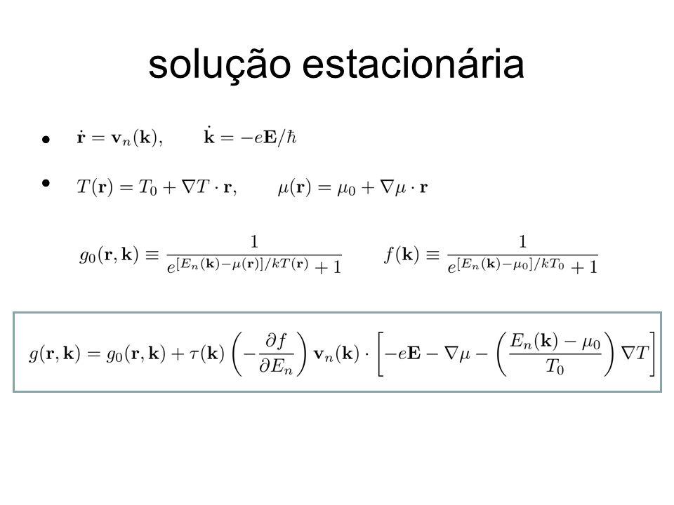 solução estacionária mostrar que é solução ESTACIONÁRIA da eq.
