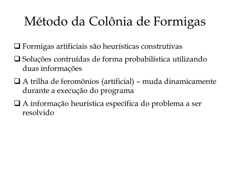 Método da Colônia de Formigas