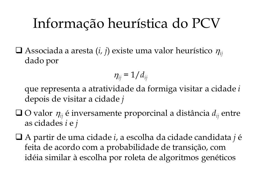 Informação heurística do PCV