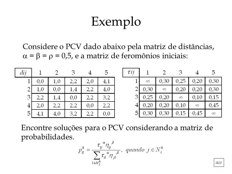Exemplo Considere o PCV dado abaixo pela matriz de distâncias,  =  =  = 0,5, e a matriz de feromônios iniciais:
