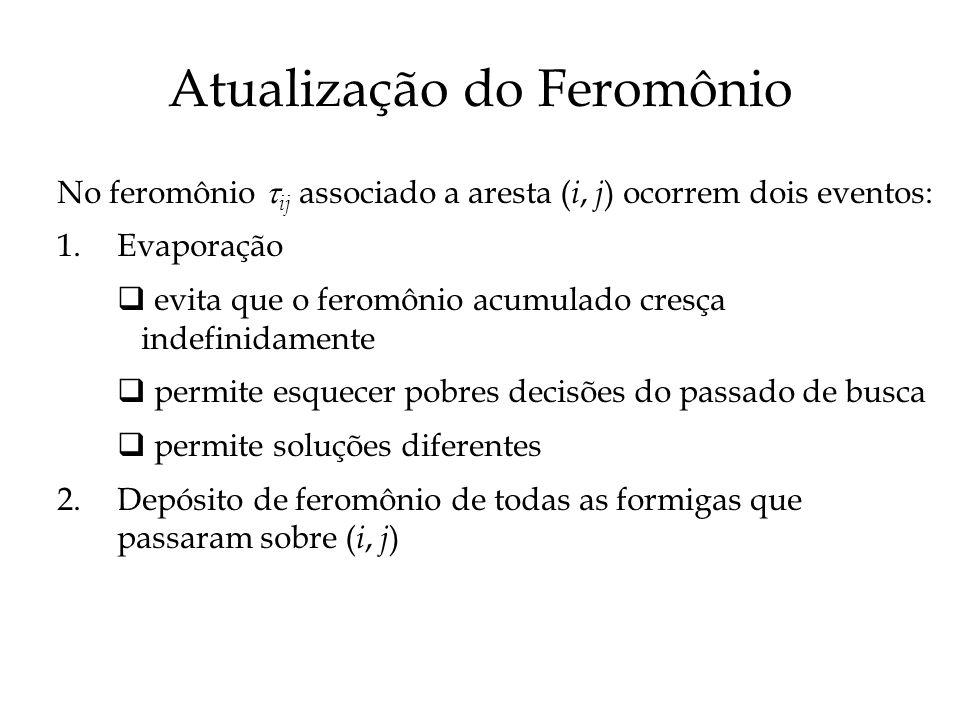 Atualização do Feromônio