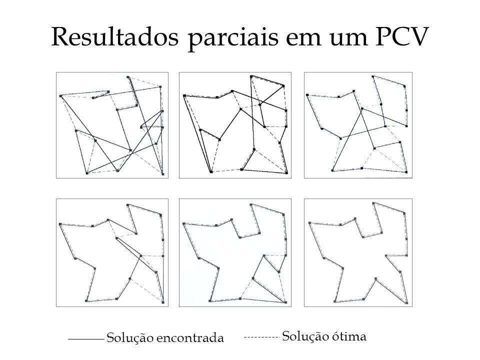 Resultados parciais em um PCV