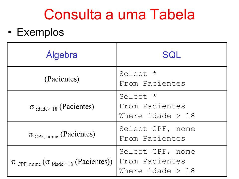 Consulta a uma Tabela Exemplos Álgebra SQL Select * (Pacientes)