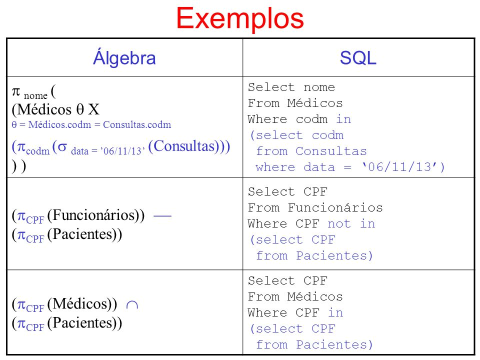 Exemplos Álgebra SQL  nome ( (Médicos  X