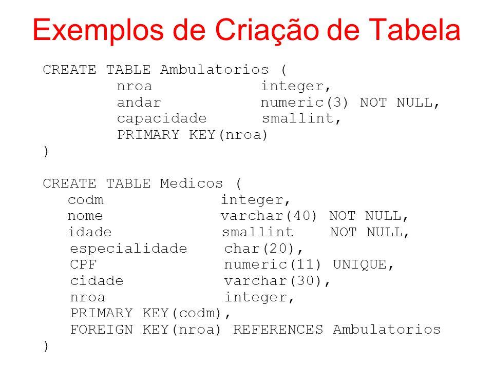 Exemplos de Criação de Tabela