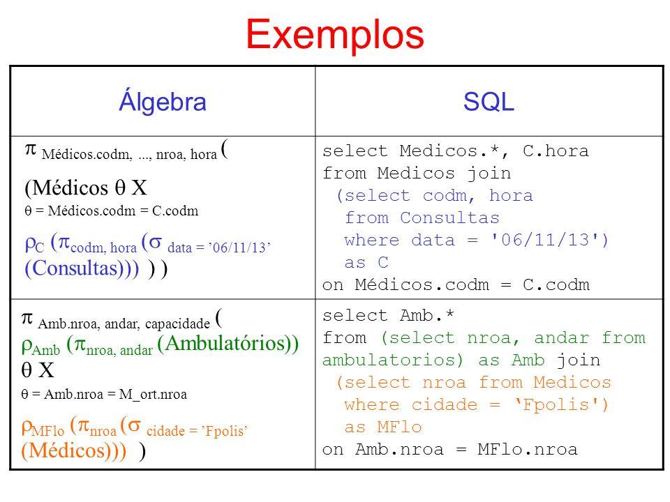 Exemplos Álgebra SQL  Médicos.codm, ..., nroa, hora ( (Médicos  X