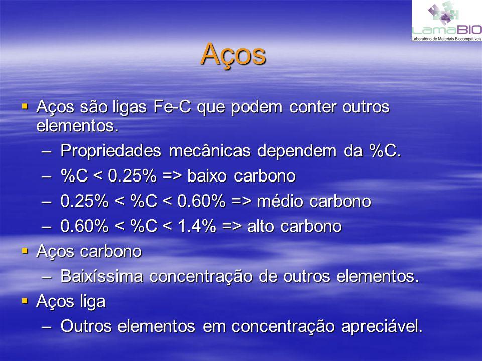 Aços Aços são ligas Fe-C que podem conter outros elementos.