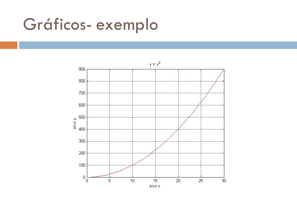 Gráficos- exemplo