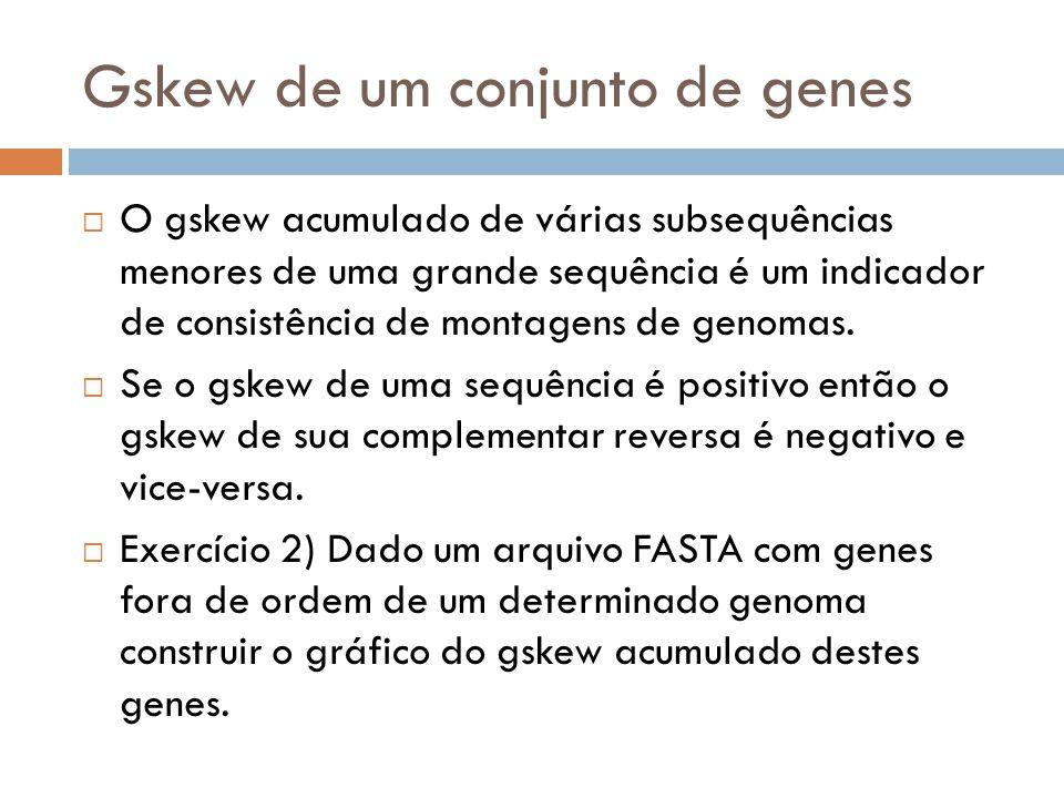 Gskew de um conjunto de genes