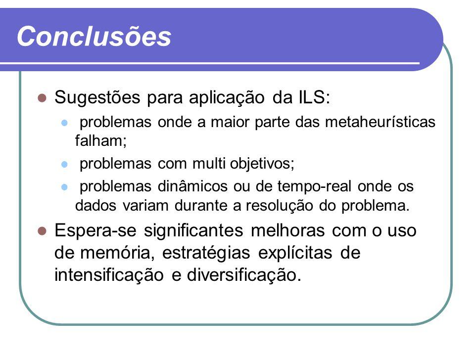 Conclusões Sugestões para aplicação da ILS: