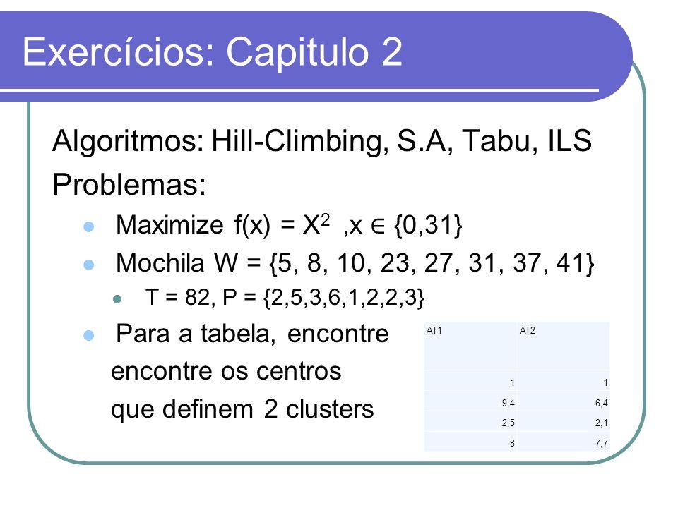 Exercícios: Capitulo 2 Algoritmos: Hill-Climbing, S.A, Tabu, ILS