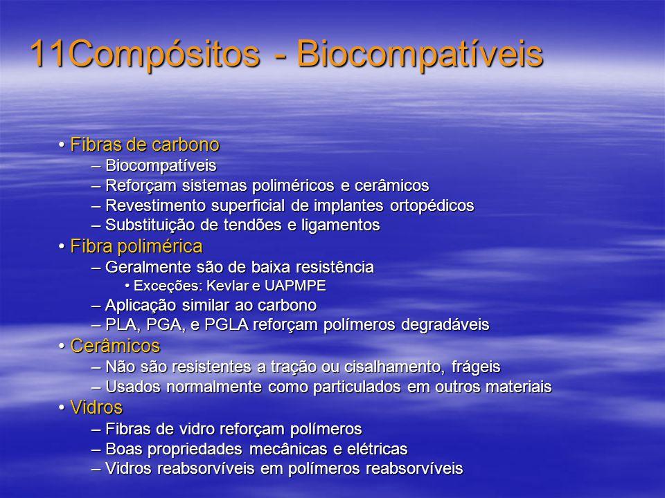 11Compósitos - Biocompatíveis