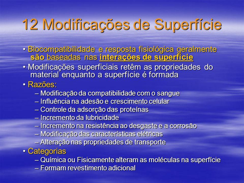 12 Modificações de Superfície
