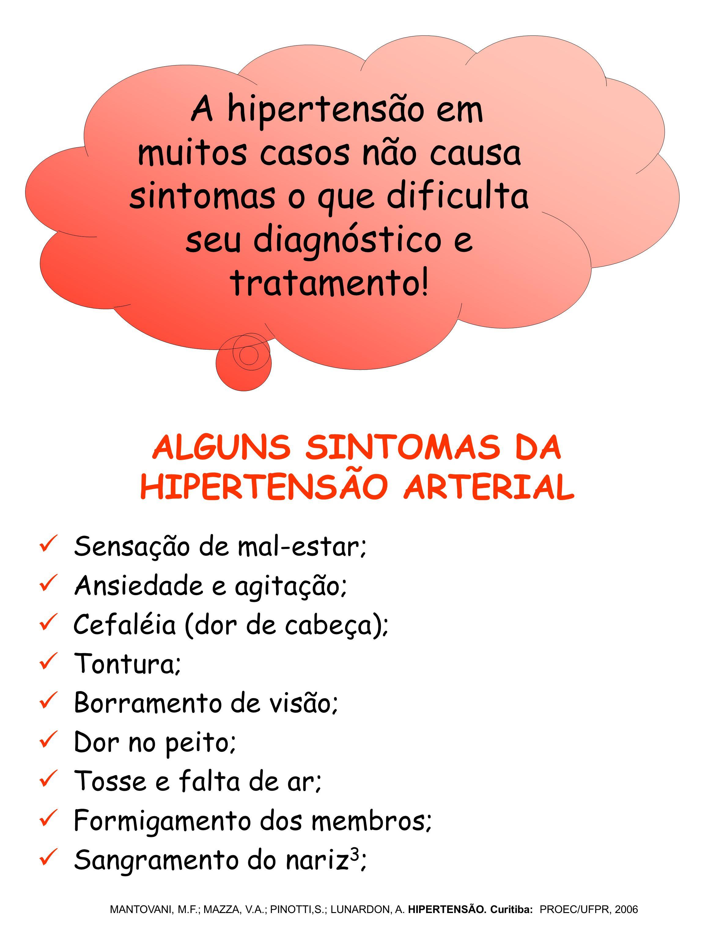 ALGUNS SINTOMAS DA HIPERTENSÃO ARTERIAL