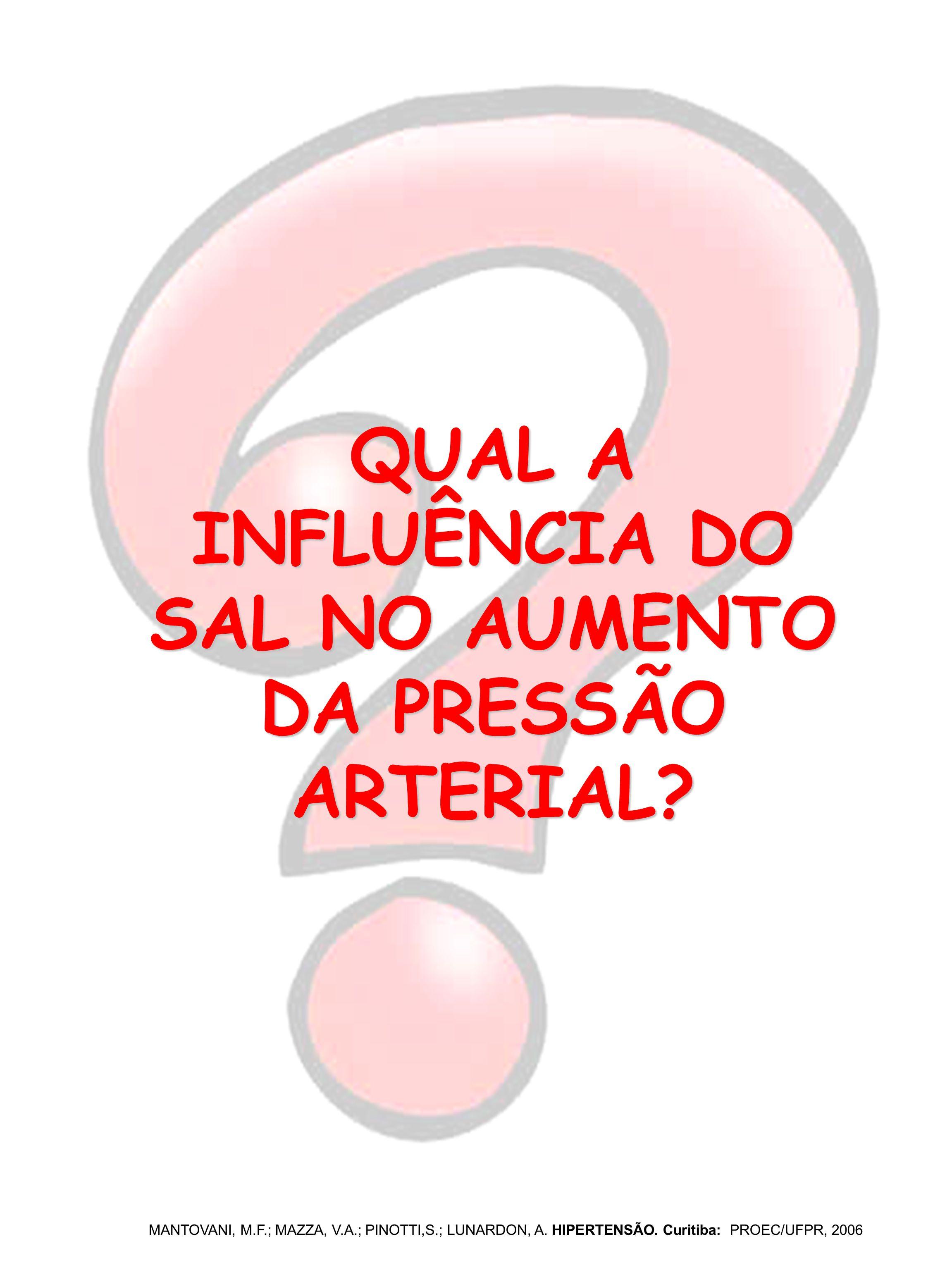 QUAL A INFLUÊNCIA DO SAL NO AUMENTO DA PRESSÃO ARTERIAL