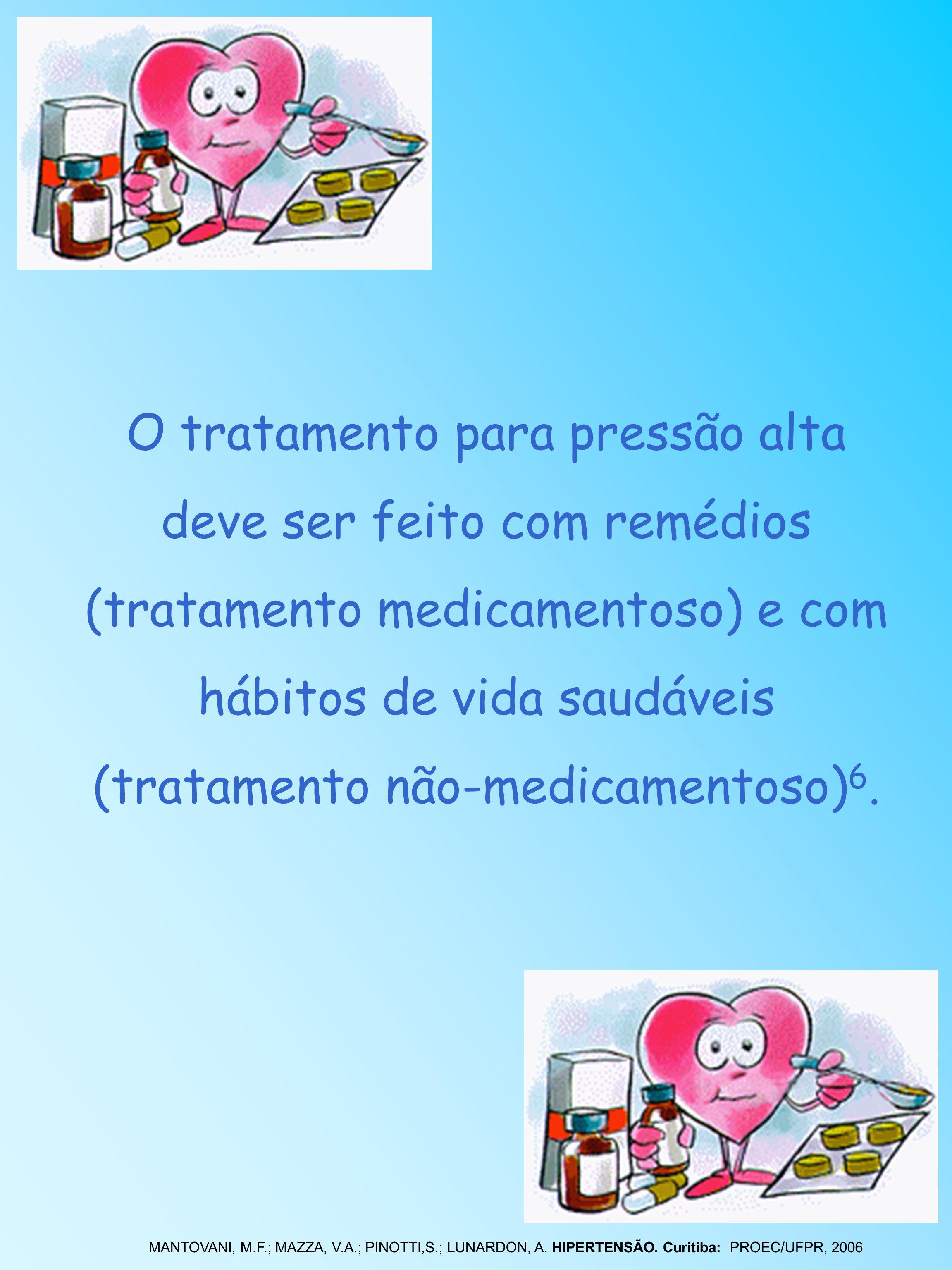 O tratamento para pressão alta deve ser feito com remédios (tratamento medicamentoso) e com hábitos de vida saudáveis (tratamento não-medicamentoso)6.