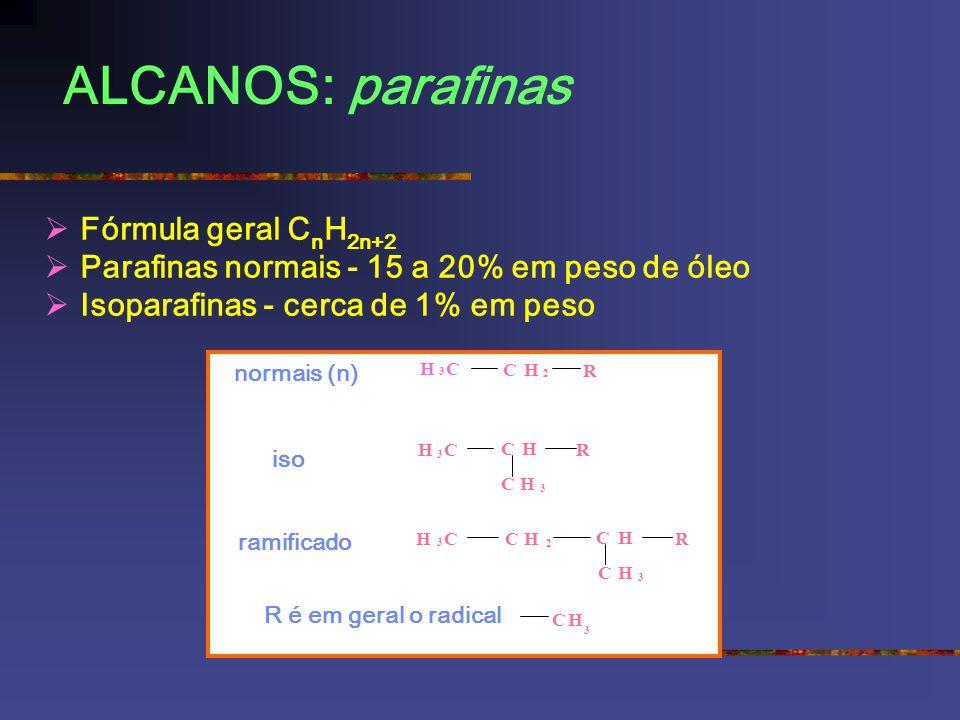 ALCANOS: parafinas Fórmula geral CnH2n+2