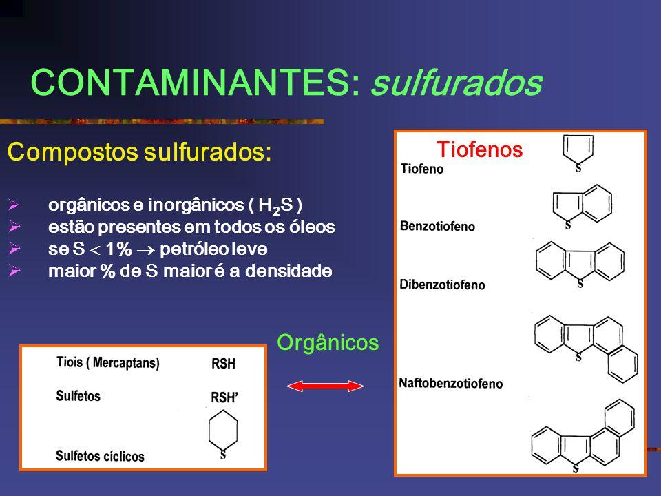 CONTAMINANTES: sulfurados