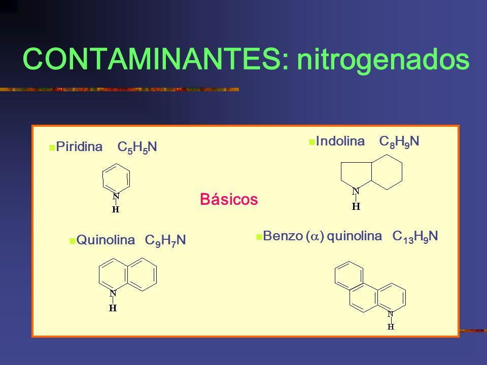 CONTAMINANTES: nitrogenados