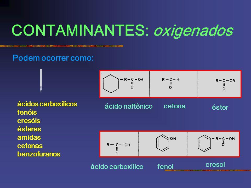 CONTAMINANTES: oxigenados