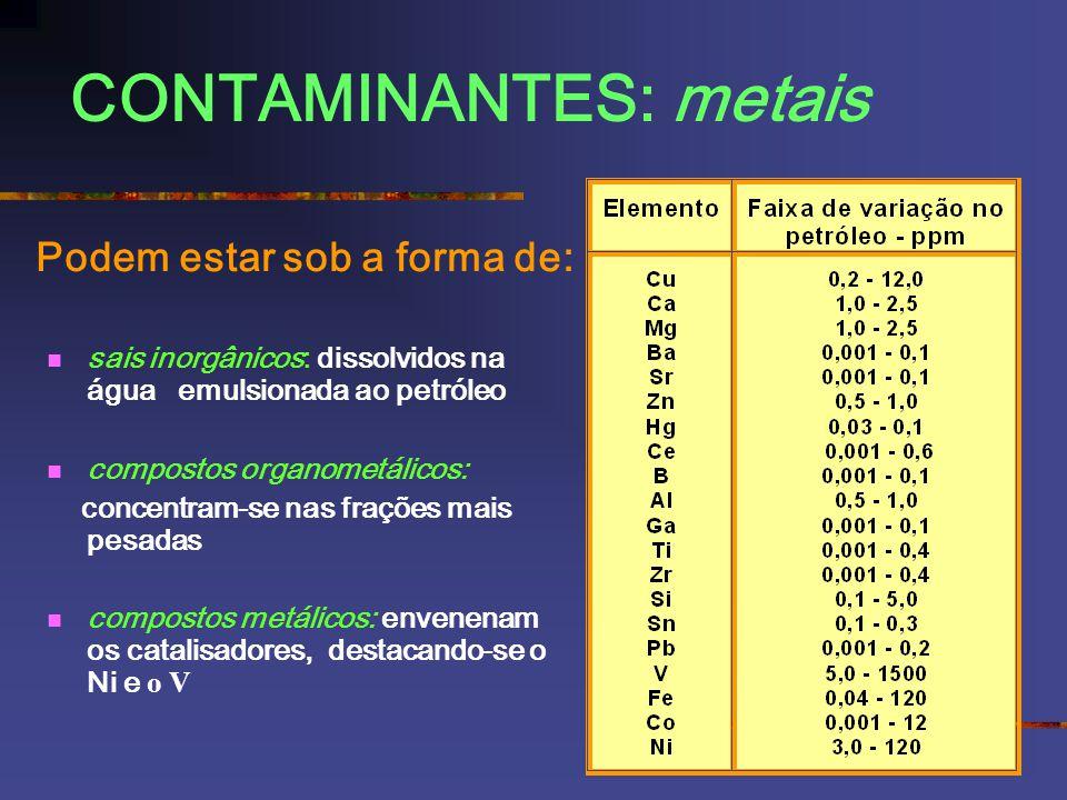 CONTAMINANTES: metais