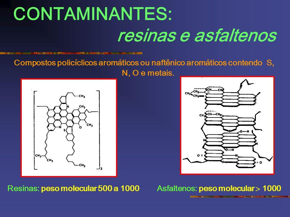 CONTAMINANTES: resinas e asfaltenos