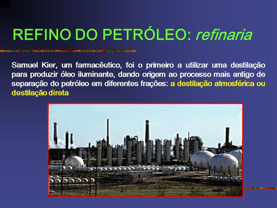 REFINO DO PETRÓLEO: refinaria