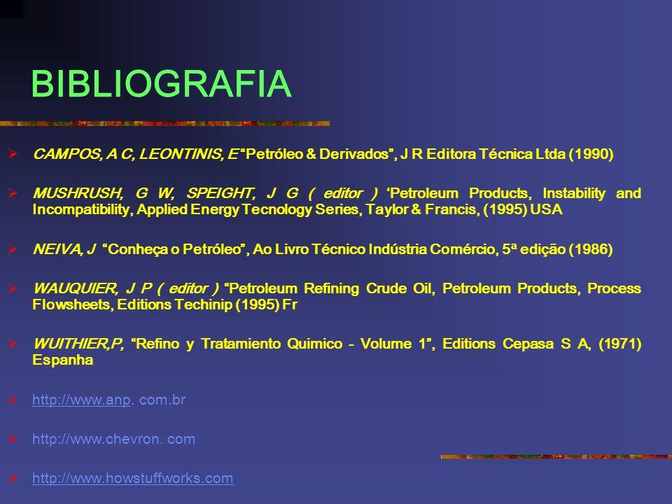 BIBLIOGRAFIA CAMPOS, A C, LEONTINIS, E Petróleo & Derivados , J R Editora Técnica Ltda (1990)