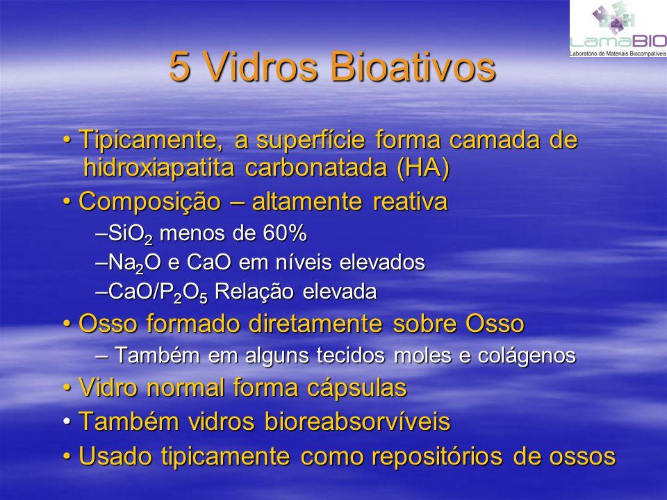 5 Vidros Bioativos • Tipicamente, a superfície forma camada de hidroxiapatita carbonatada (HA) • Composição – altamente reativa.