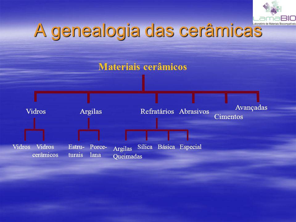A genealogia das cerâmicas