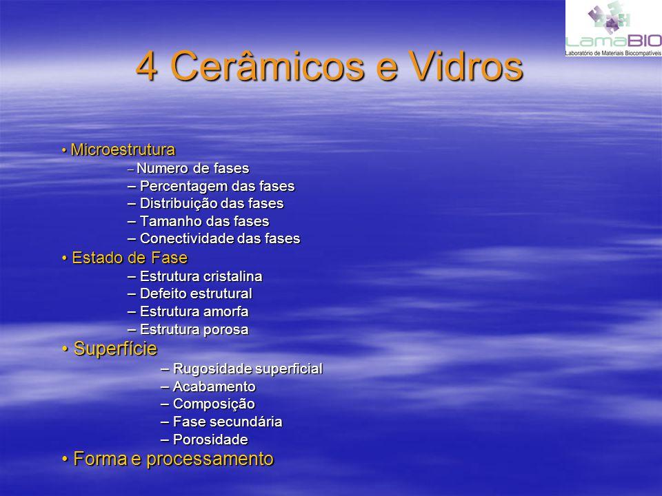 4 Cerâmicos e Vidros • Superfície • Forma e processamento