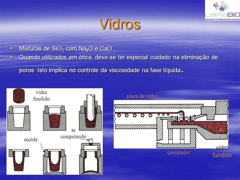 Vidros Misturas de SiO2 com Na2O e CaO