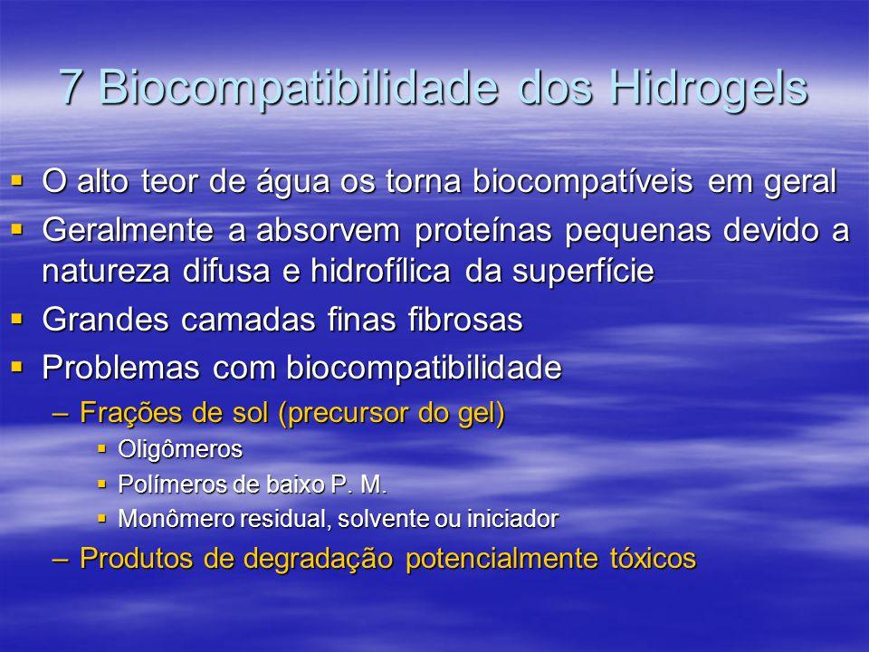 7 Biocompatibilidade dos Hidrogels