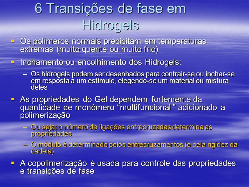 6 Transições de fase em Hidrogels