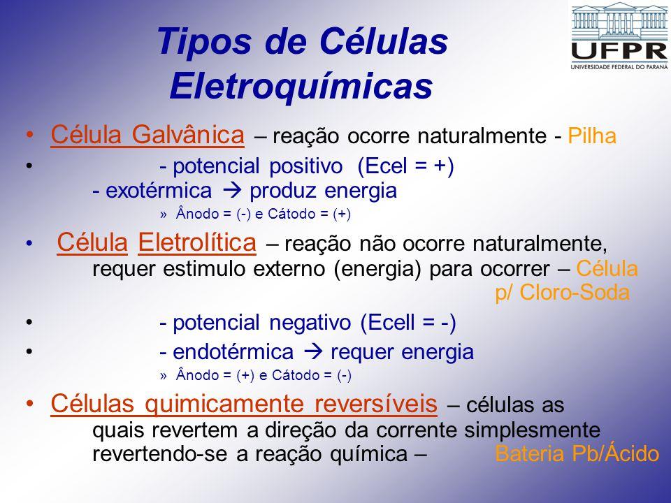Tipos de Células Eletroquímicas