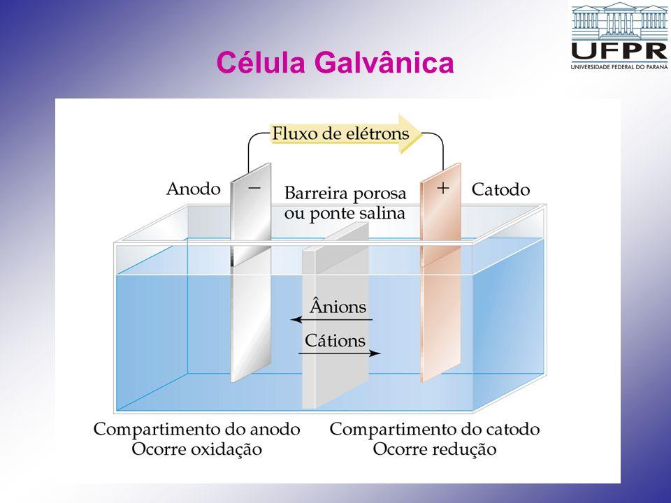 Célula Galvânica