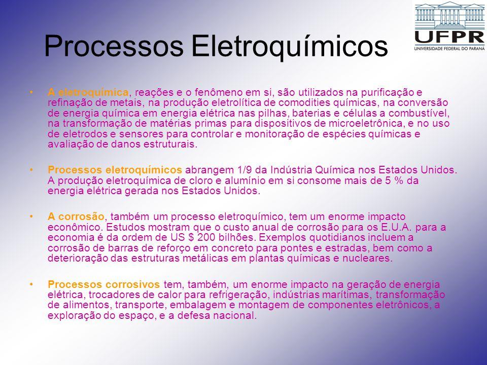 Processos Eletroquímicos