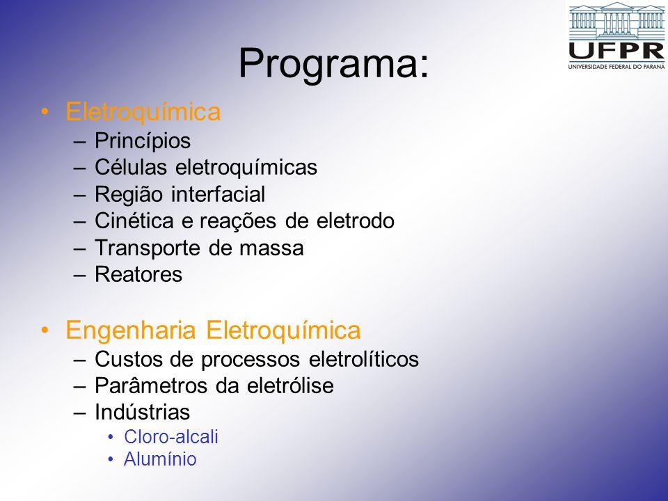 Programa: Eletroquímica Engenharia Eletroquímica Princípios