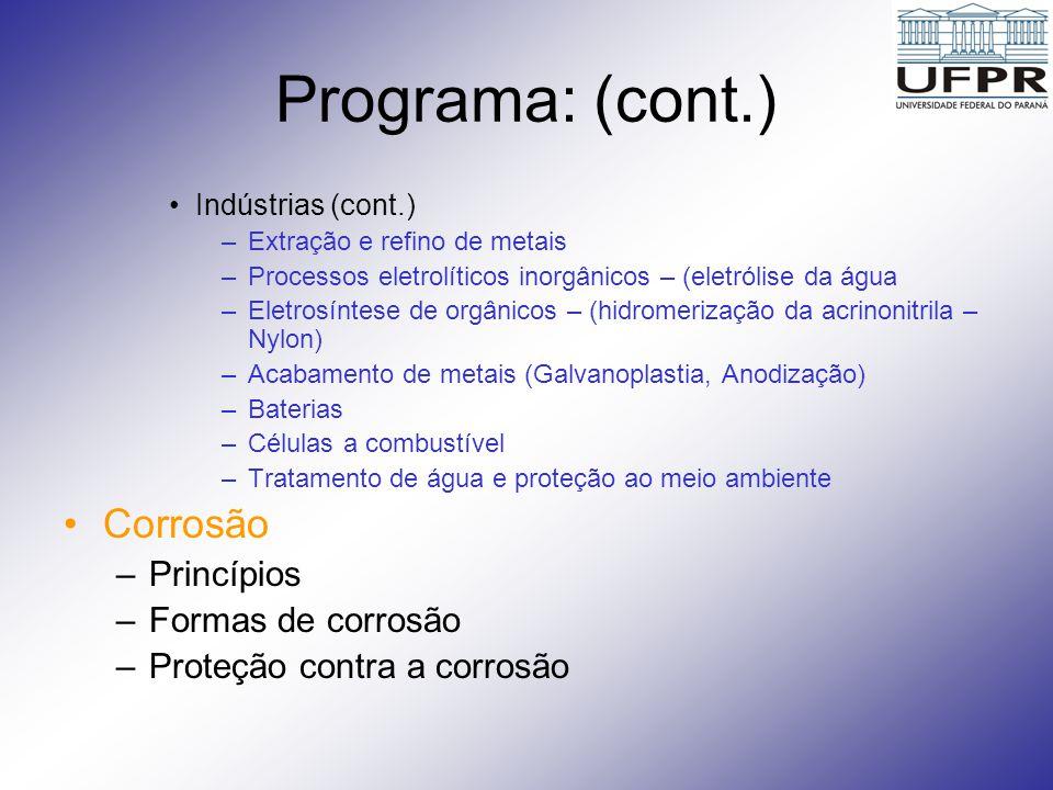 Programa: (cont.) Corrosão Princípios Formas de corrosão