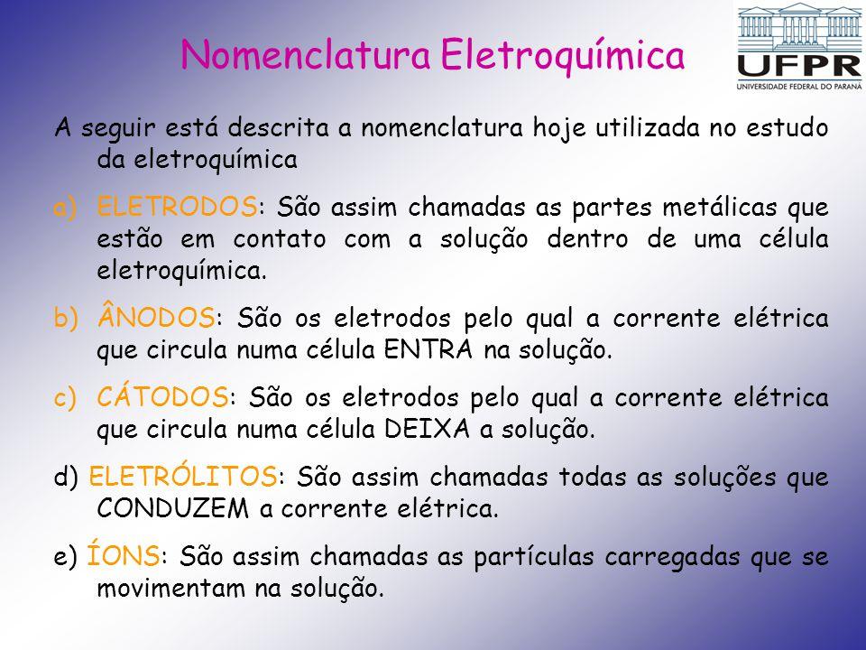 Nomenclatura Eletroquímica
