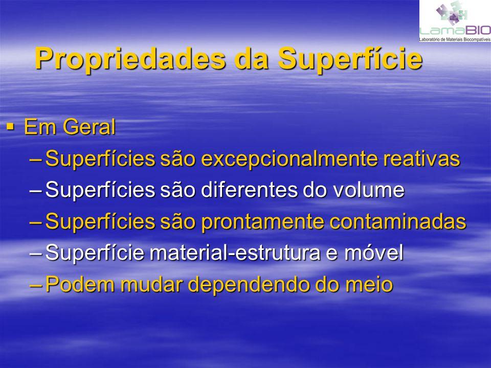 Propriedades da Superfície