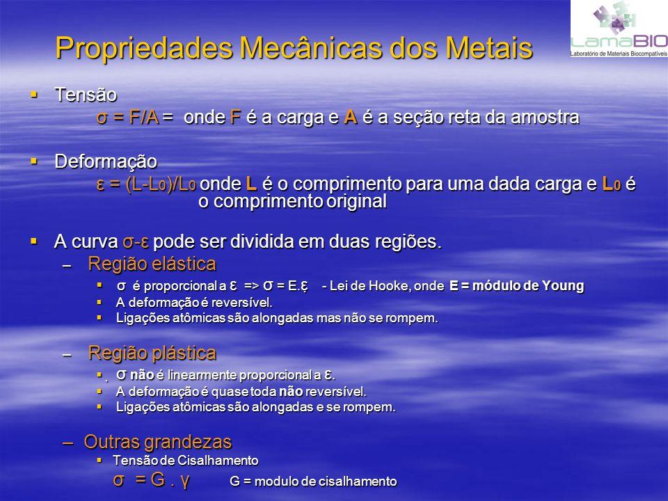 Propriedades Mecânicas dos Metais