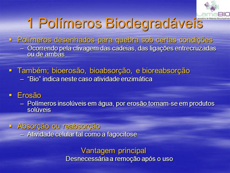 1 Polímeros Biodegradáveis