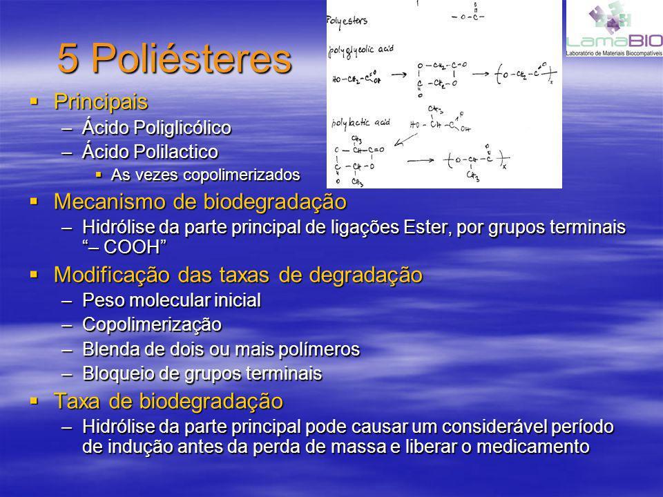 5 Poliésteres Principais Mecanismo de biodegradação