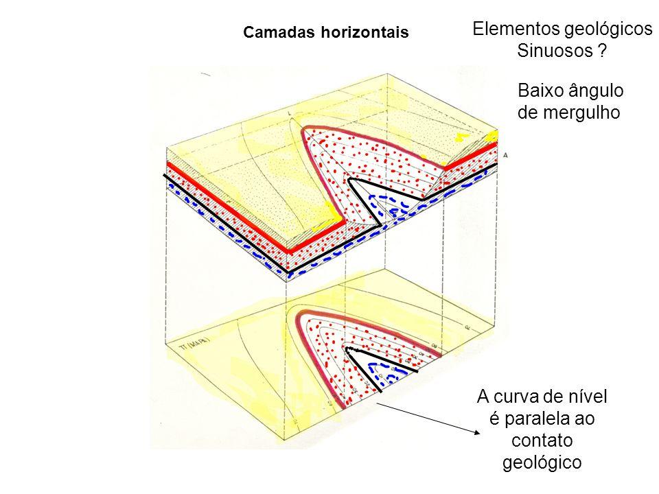Elementos geológicos Sinuosos Baixo ângulo de mergulho